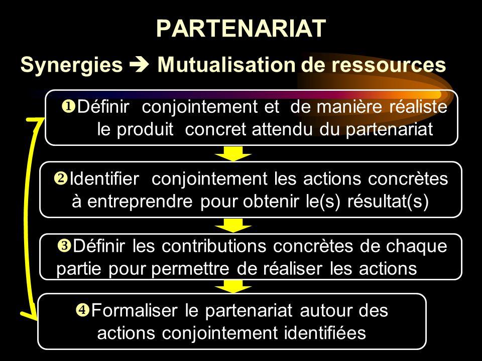 PARTENARIAT Synergies Mutualisation de ressources Définir conjointement et de manière réaliste le produit concret attendu du partenariat Identifier co