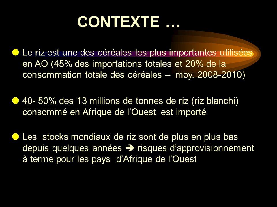 CONTEXTE … Le riz est une des céréales les plus importantes utilisées en AO (45% des importations totales et 20% de la consommation totale des céréale