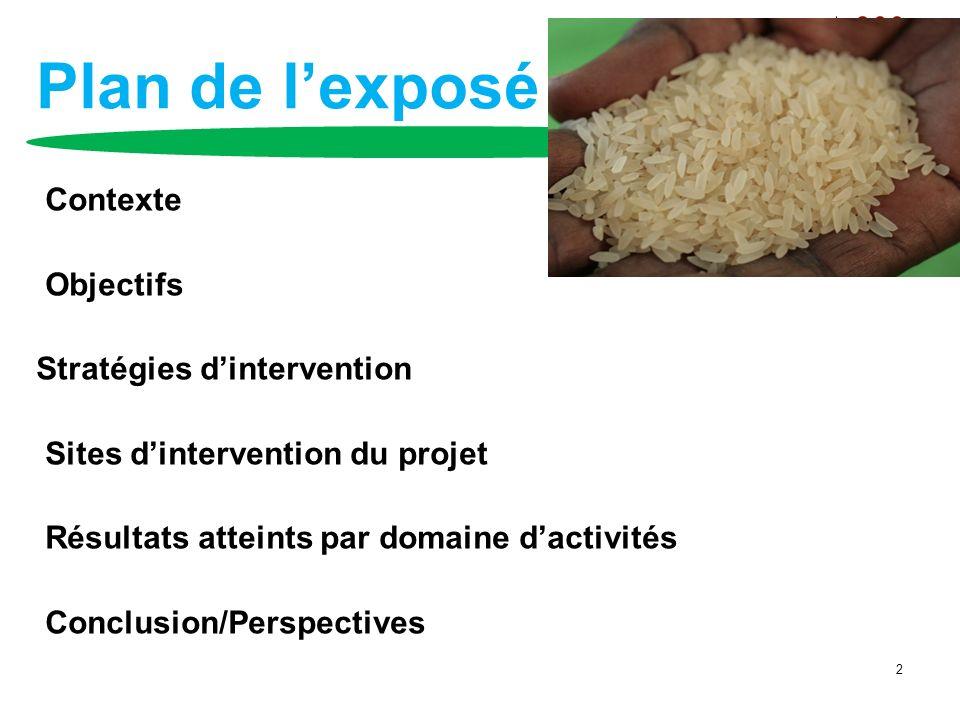 Contexte… Au Mali, le riz génère 8,3 % du chiffre daffaire agricole (environ 5 % du PIB du pays) Le riz a un rôle central dans la sécurité alimentaire, qui reste un problème crucial au Mali Le niveau de consommation du riz varie de 61 à 68 kg/personne/an ; Les différentes filières de riz génèrent environ 100 milliards de revenus annuels