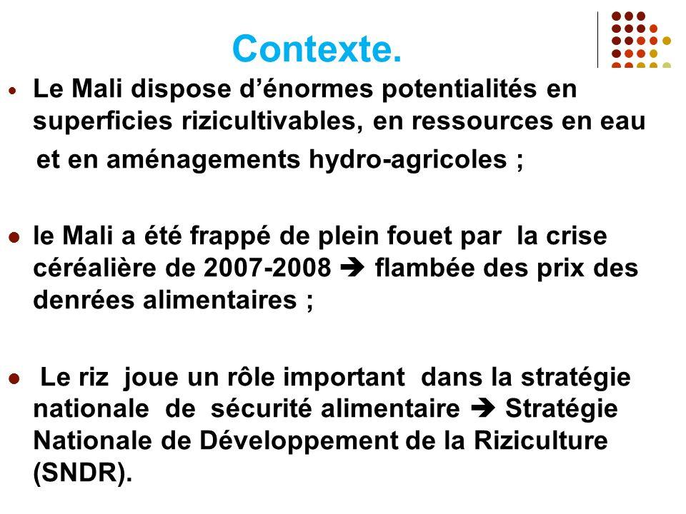 Contexte. Le Mali dispose dénormes potentialités en superficies rizicultivables, en ressources en eau et en aménagements hydro-agricoles ; le Mali a é