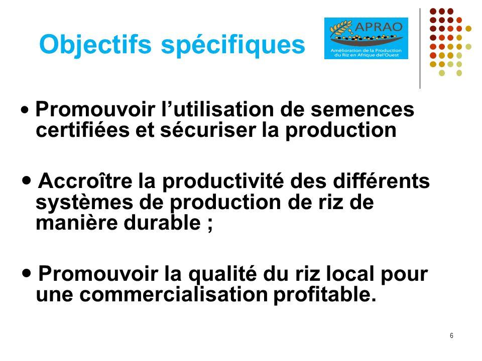 Objectifs spécifiques Promouvoir lutilisation de semences certifiées et sécuriser la production Accroître la productivité des différents systèmes de production de riz de manière durable ; Promouvoir la qualité du riz local pour une commercialisation profitable.