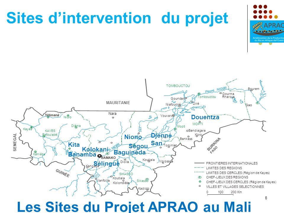 Sites dintervention du projet 8 Sélingué Baguinéda