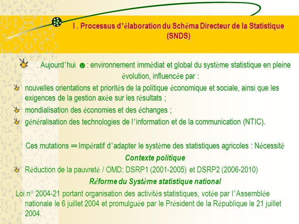 I. Processus d é laboration du Sch é ma Directeur de la Statistique (SNDS).... Aujourdhui : environnement immédiat et global du système statistique en