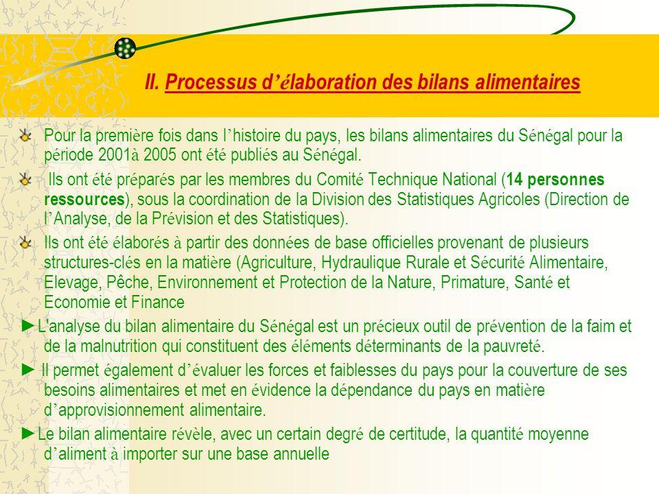 Processus d é laboration des bilans alimentaires (Suite) Rapport_BA_CDU_Final.pdf ANALYSE DES RESULTATS EN PERSPECTIVE DE LA SECURITE_Version nouvelle.pdf
