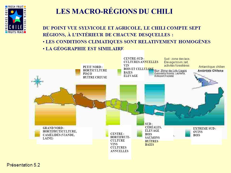 Présentation 5.2 LES MACRO-RÉGIONS DU CHILI DU POINT VUE SYLVICOLE ET AGRICOLE, LE CHILI COMPTE SEPT RÉGIONS, À LINTÉRIEUR DE CHACUNE DESQUELLES : LES