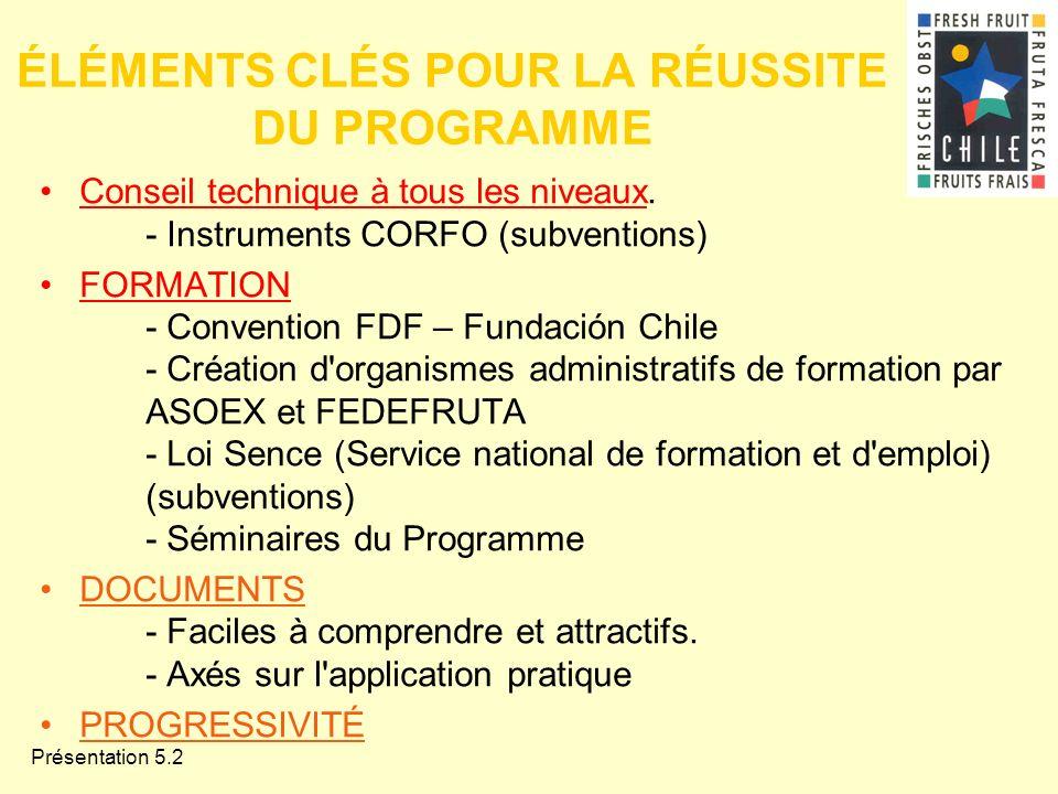 Présentation 5.2 ÉLÉMENTS CLÉS POUR LA RÉUSSITE DU PROGRAMME Conseil technique à tous les niveaux. - Instruments CORFO (subventions) FORMATION - Conve