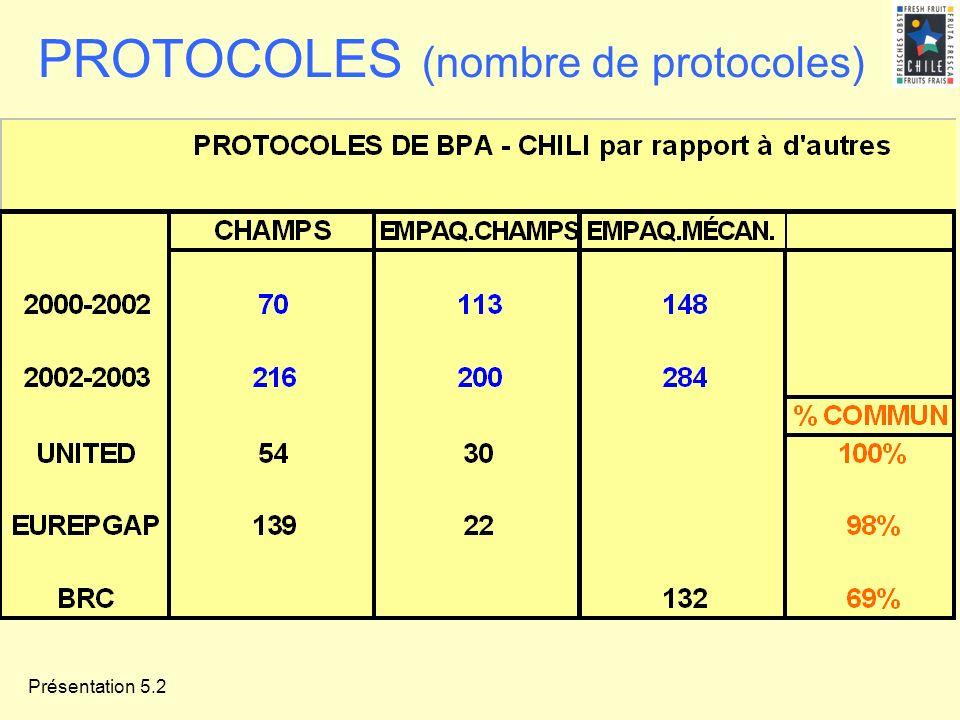 Présentation 5.2 PROTOCOLES (nombre de protocoles)