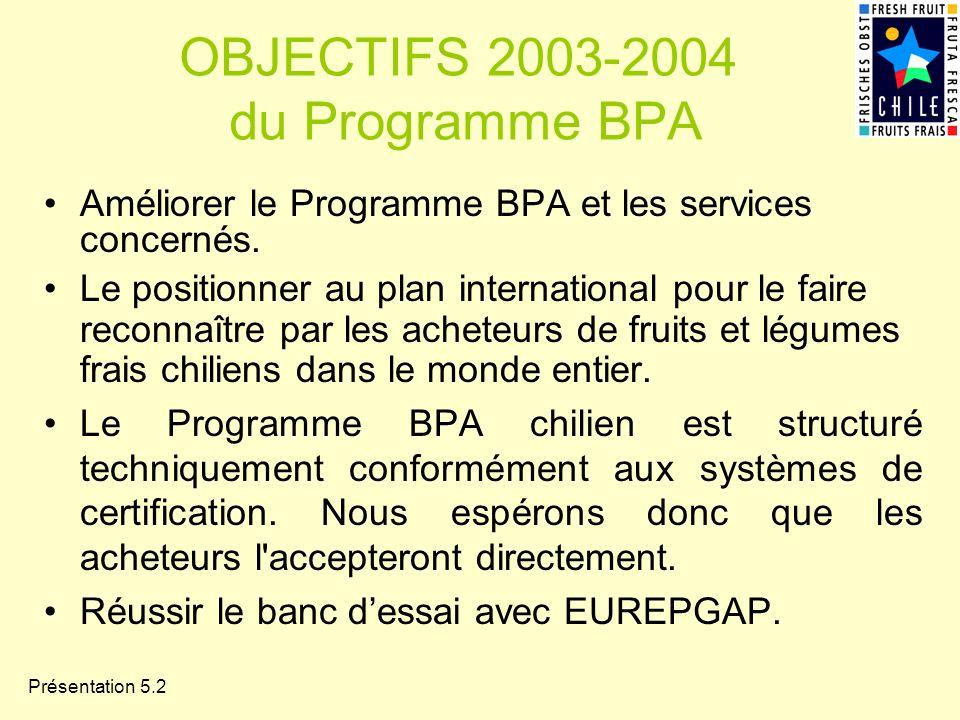 Présentation 5.2 OBJECTIFS 2003-2004 du Programme BPA Améliorer le Programme BPA et les services concernés. Le positionner au plan international pour
