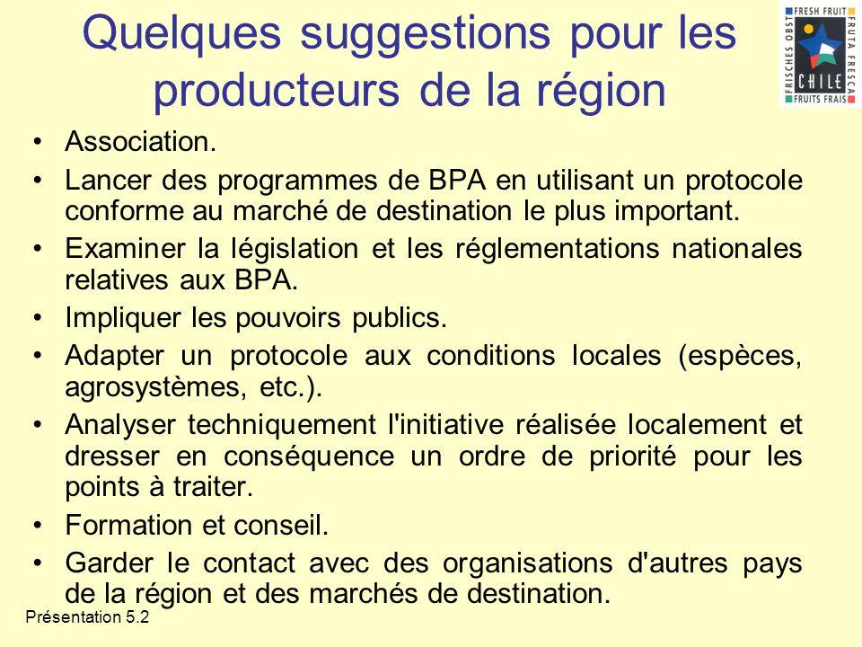 Présentation 5.2 Quelques suggestions pour les producteurs de la région Association. Lancer des programmes de BPA en utilisant un protocole conforme a