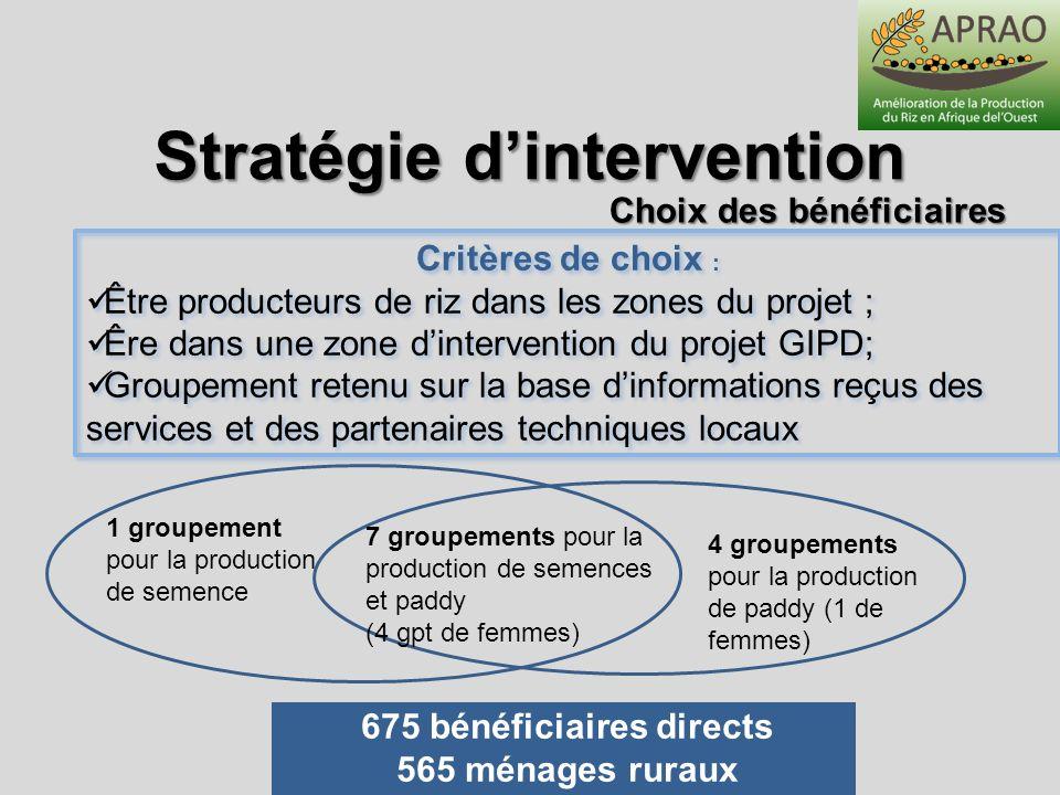Abidjan 31 mai-1er juin 2012 1 groupement pour la production de semence 7 groupements pour la production de semences et paddy (4 gpt de femmes) 4 grou