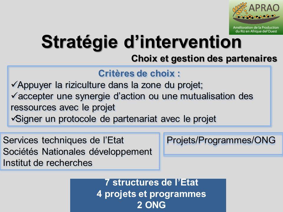 Abidjan 31 mai-1er juin 2012 Stratégie dintervention Choix et gestion des partenaires Critères de choix : Appuyer la riziculture dans la zone du proje