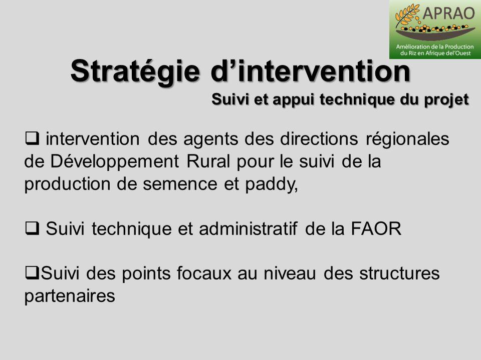 Stratégie dintervention Suivi et appui technique du projet intervention des agents des directions régionales de Développement Rural pour le suivi de l
