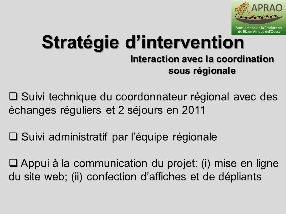 Stratégie dintervention Interaction avec la coordination sous régionale Suivi technique du coordonnateur régional avec des échanges réguliers et 2 séj