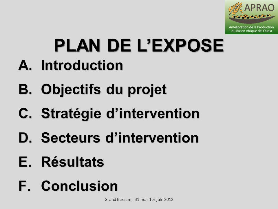 A.Introduction B.Objectifs du projet C.Stratégie dintervention D.Secteurs dintervention E.Résultats F.Conclusion PLAN DE LEXPOSE