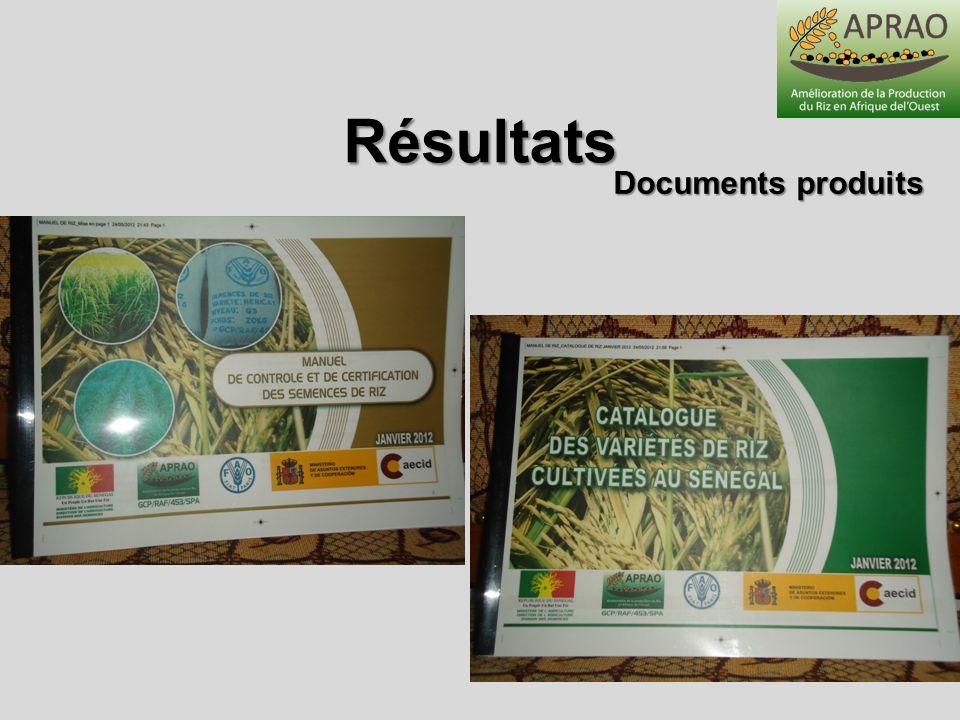 Résultats Documents produits
