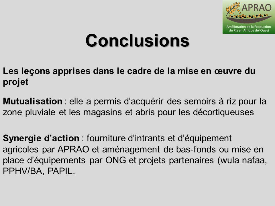 Conclusions Les leçons apprises dans le cadre de la mise en œuvre du projet Mutualisation : elle a permis dacquérir des semoirs à riz pour la zone plu
