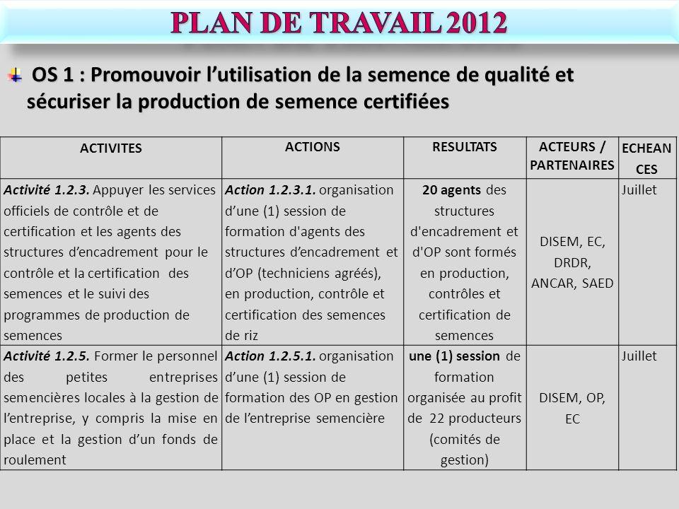 OS 1 : Promouvoir lutilisation de la semence de qualité et sécuriser la production de semence certifiées OS 1 : Promouvoir lutilisation de la semence