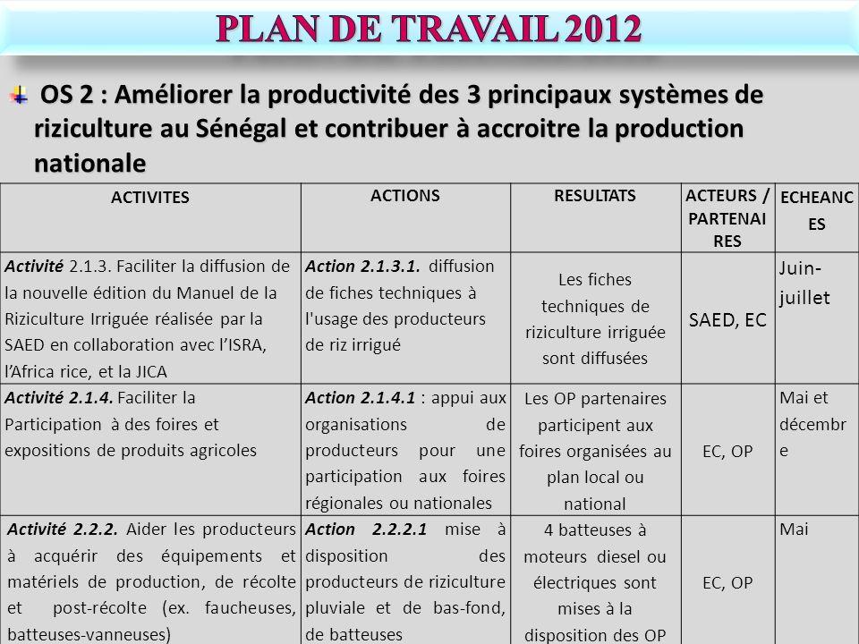 ACTIVITES ACTIONSRESULTATSACTEURS / PARTENAI RES ECHEANC ES Activité 2.1.3. Faciliter la diffusion de la nouvelle édition du Manuel de la Riziculture