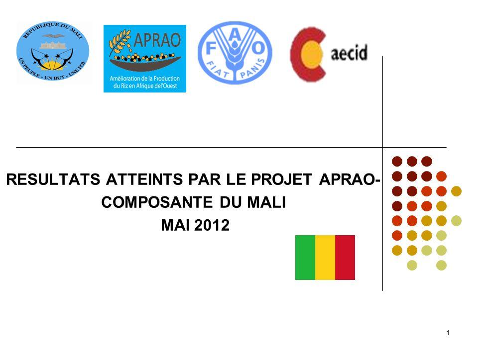 RESULTATS ATTEINTS PAR LE PROJET APRAO- COMPOSANTE DU MALI MAI 2012 1