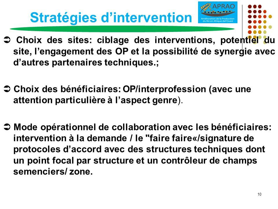Stratégies dintervention Choix des sites: ciblage des interventions, potentiel du site, lengagement des OP et la possibilité de synergie avec dautres