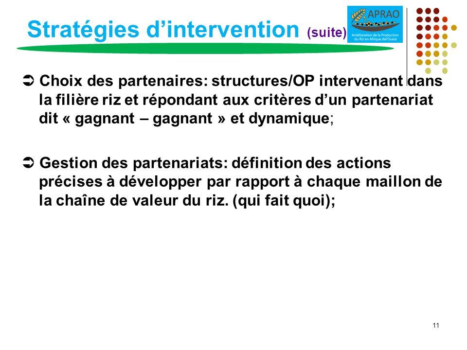 Stratégies dintervention (suite) Choix des partenaires: structures/OP intervenant dans la filière riz et répondant aux critères dun partenariat dit «