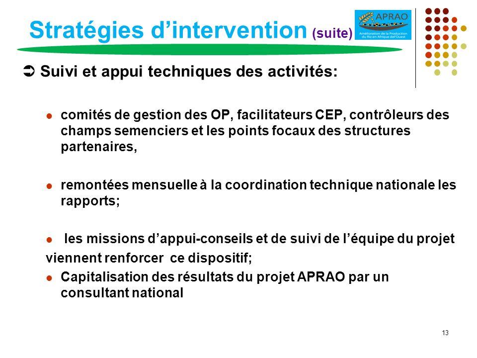 Stratégies dintervention (suite) Suivi et appui techniques des activités: comités de gestion des OP, facilitateurs CEP, contrôleurs des champs semenci