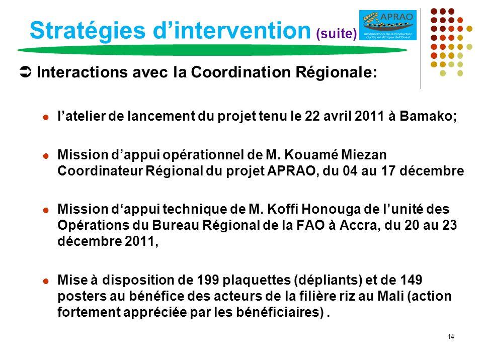 Stratégies dintervention (suite) Interactions avec la Coordination Régionale: latelier de lancement du projet tenu le 22 avril 2011 à Bamako; Mission