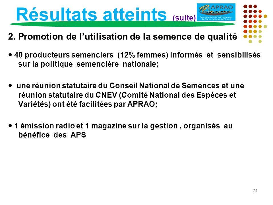 Résultats atteints (suite) 2. Promotion de lutilisation de la semence de qualité 40 producteurs semenciers (12% femmes) informés et sensibilisés sur l