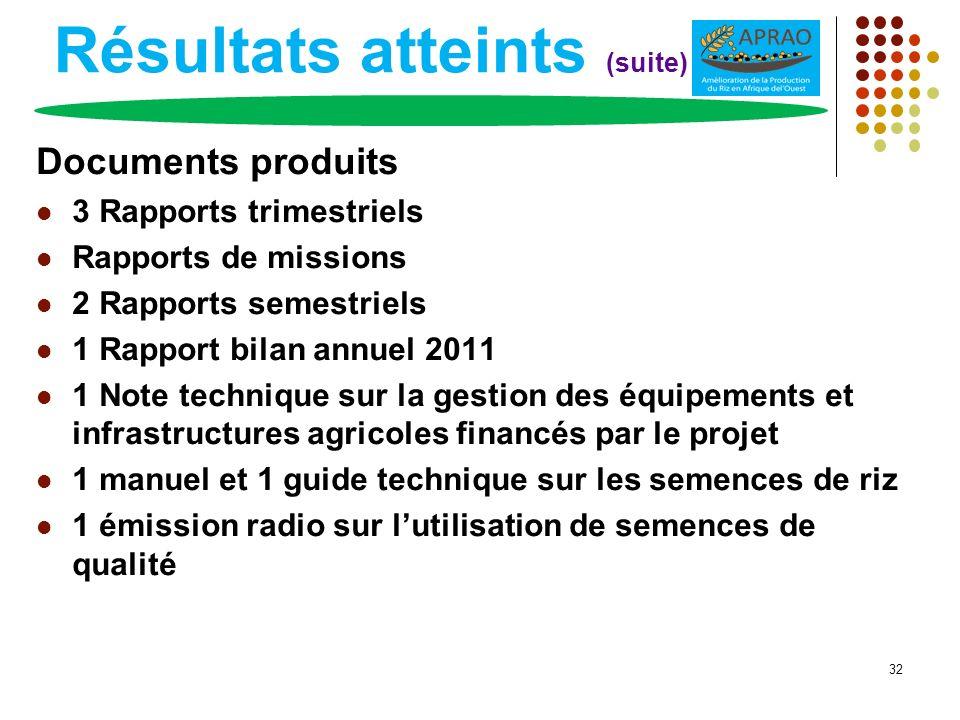 Résultats atteints (suite) Documents produits 3 Rapports trimestriels Rapports de missions 2 Rapports semestriels 1 Rapport bilan annuel 2011 1 Note t