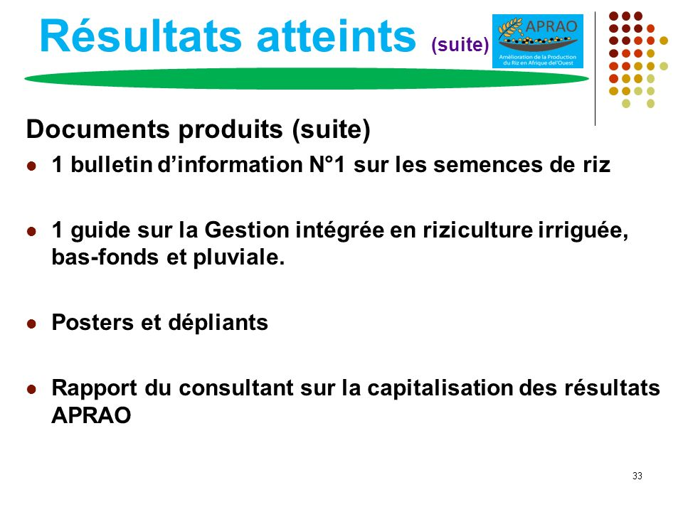 Résultats atteints (suite) Documents produits (suite) 1 bulletin dinformation N°1 sur les semences de riz 1 guide sur la Gestion intégrée en rizicultu