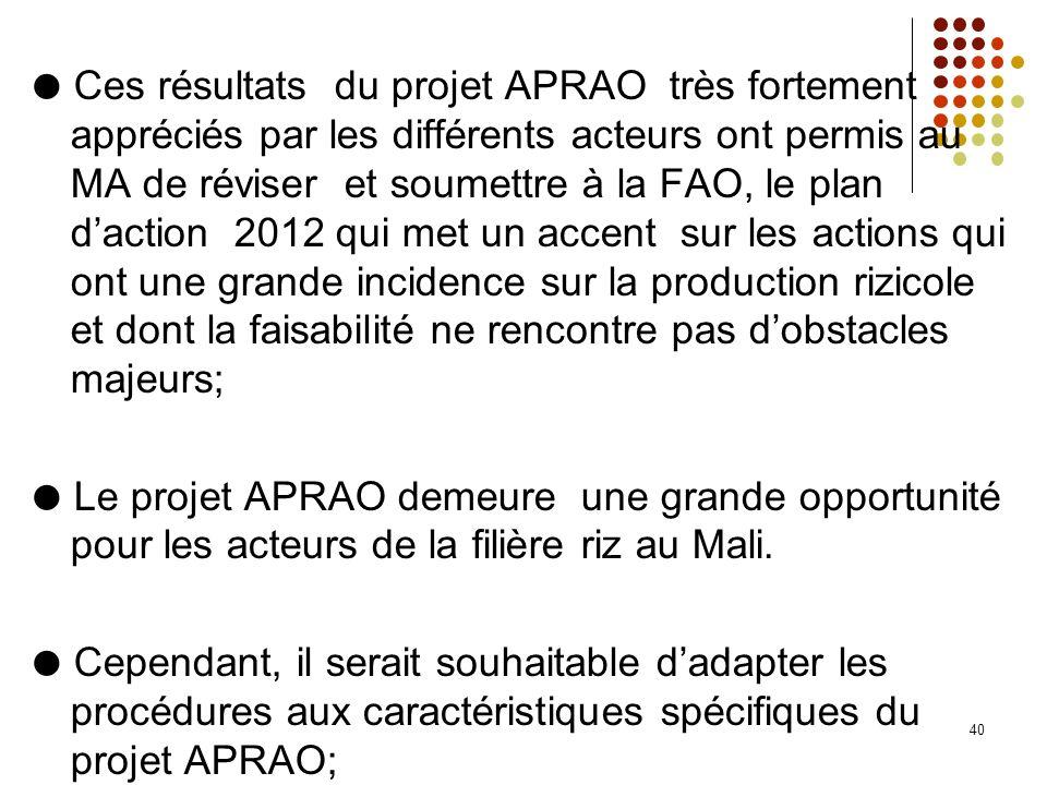 Ces résultats du projet APRAO très fortement appréciés par les différents acteurs ont permis au MA de réviser et soumettre à la FAO, le plan daction 2
