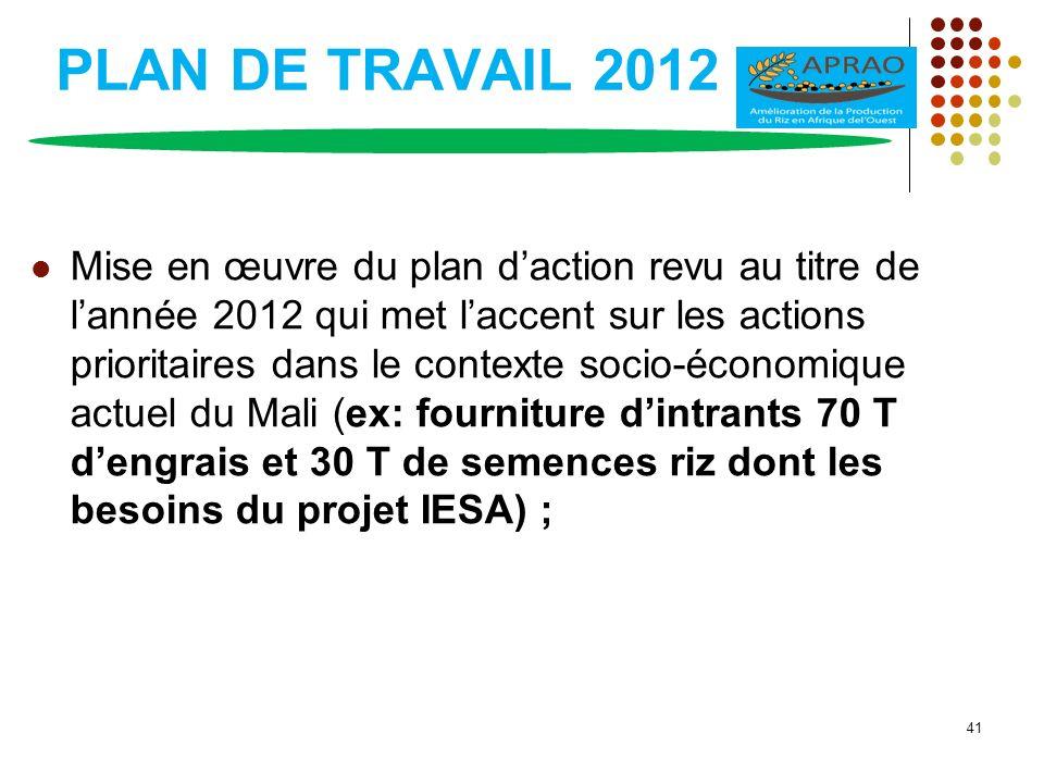 PLAN DE TRAVAIL 2012 Mise en œuvre du plan daction revu au titre de lannée 2012 qui met laccent sur les actions prioritaires dans le contexte socio-éc