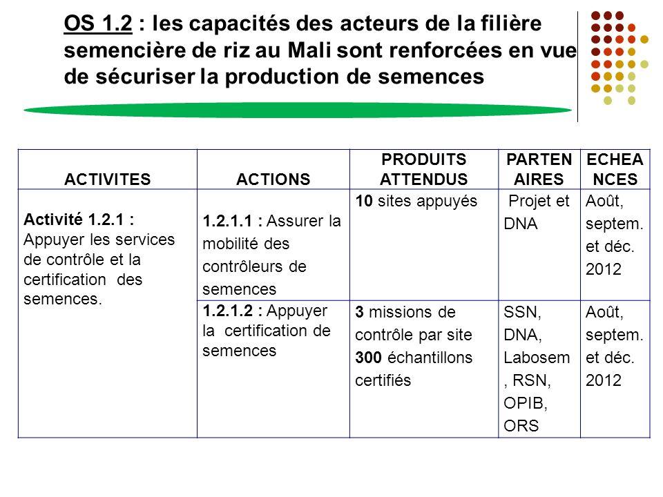 OS 1.2 : les capacités des acteurs de la filière semencière de riz au Mali sont renforcées en vue de sécuriser la production de semences ACTIVITESACTI