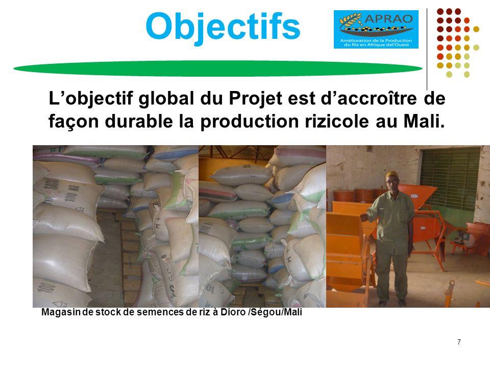 Objectifs Lobjectif global du Projet est daccroître de façon durable la production rizicole au Mali. 7 Magasin de stock de semences de riz à Dioro /Sé