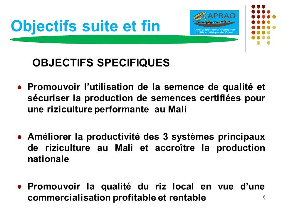 Objectifs suite et fin OBJECTIFS SPECIFIQUES Promouvoir lutilisation de la semence de qualité et sécuriser la production de semences certifiées pour u