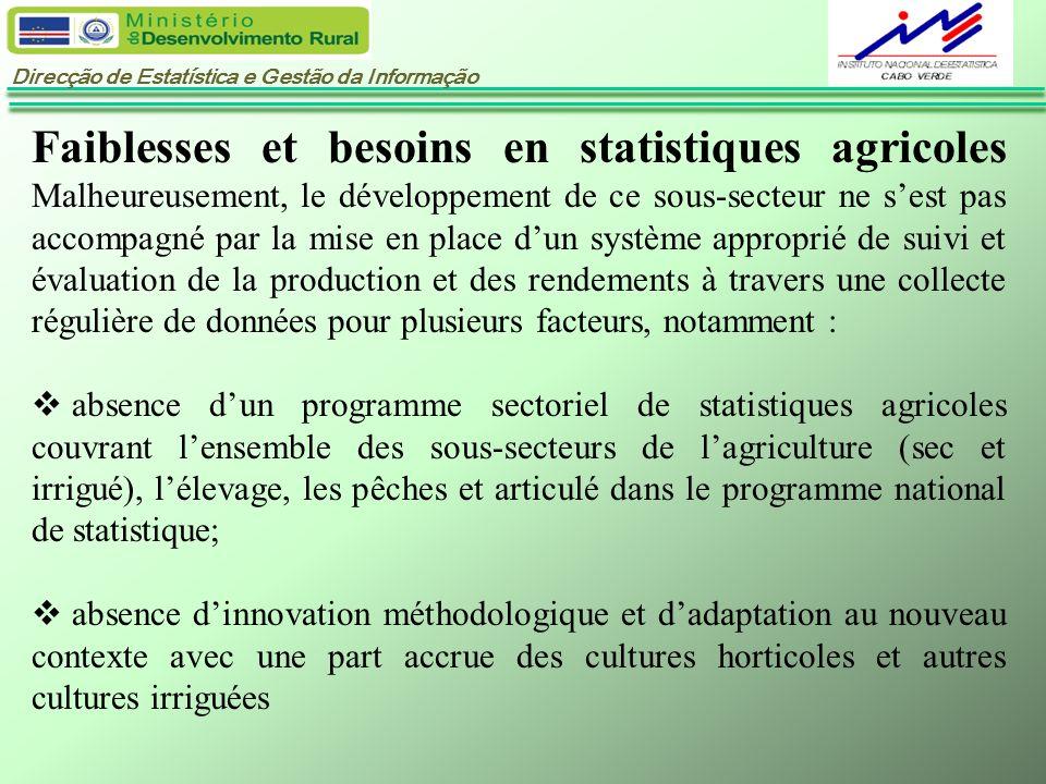 Direcção de Estatística e Gestão da Informação Faiblesses et besoins en statistiques agricoles Malheureusement, le développement de ce sous-secteur ne