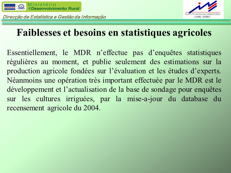 Direcção de Estatística e Gestão da Informação Faiblesses et besoins en statistiques agricoles Essentiellement, le MDR neffectue pas denquêtes statist