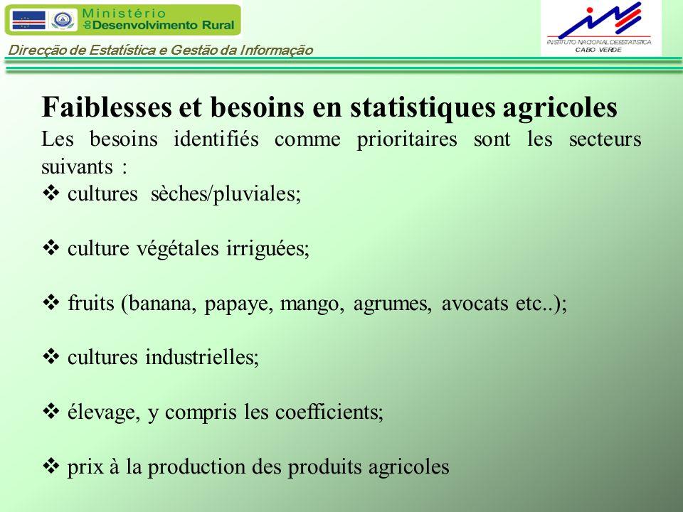 Direcção de Estatística e Gestão da Informação Faiblesses et besoins en statistiques agricoles Les besoins identifiés comme prioritaires sont les sect