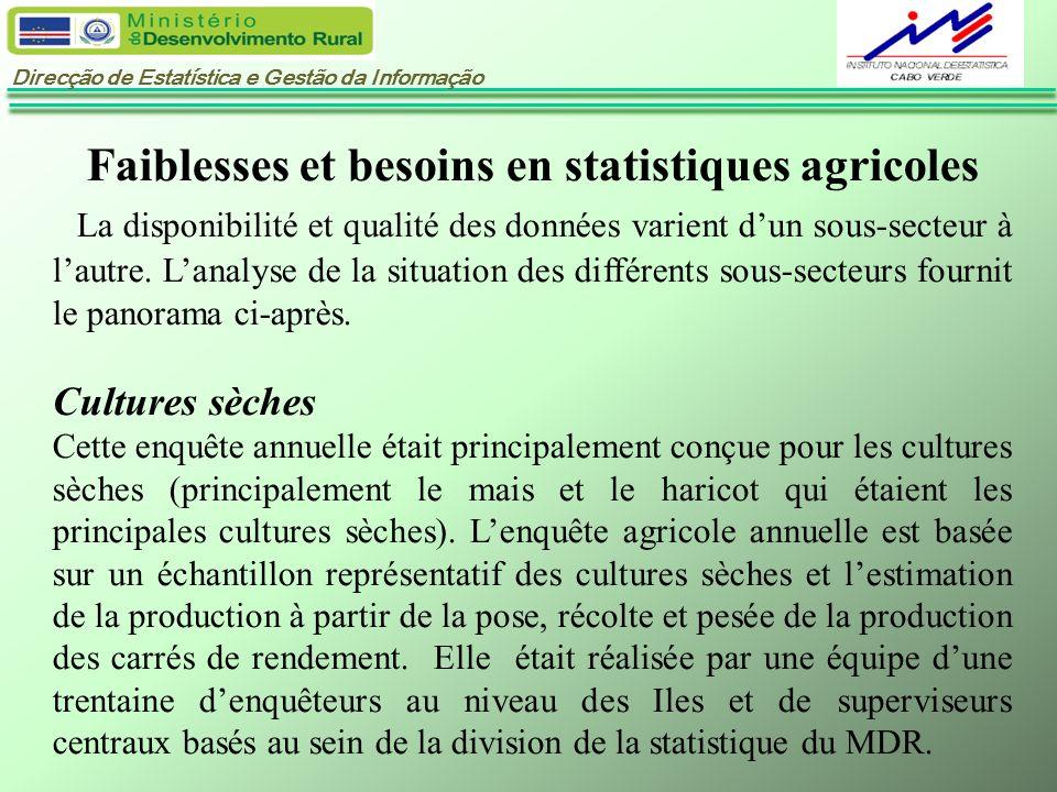 Direcção de Estatística e Gestão da Informação Faiblesses et besoins en statistiques agricoles La disponibilité et qualité des données varient dun sou