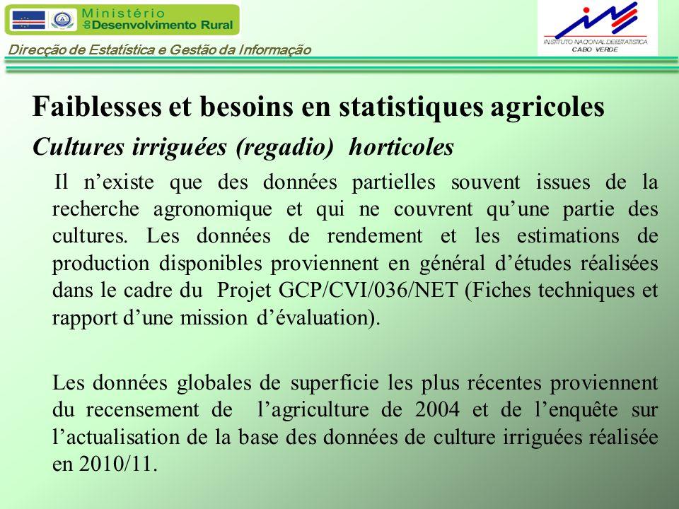 Direcção de Estatística e Gestão da Informação Faiblesses et besoins en statistiques agricoles Cultures irriguées (regadio) horticoles Il nexiste que