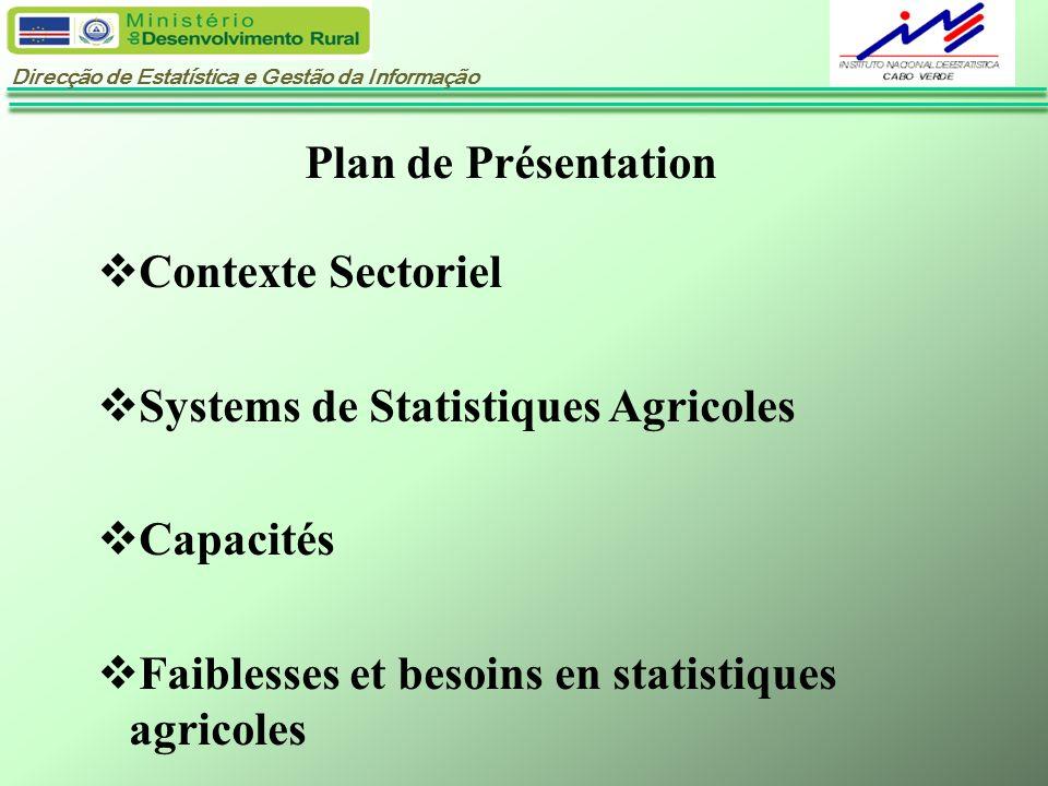 Direcção de Estatística e Gestão da Informação CONTEXTE SECTORIEL Lagriculture au Cap-Vert a traditionnellement consisté principalement en pratique des cultures de subsistance pluviales de maïs et de haricots, pour assurer la sécurité alimentaire.
