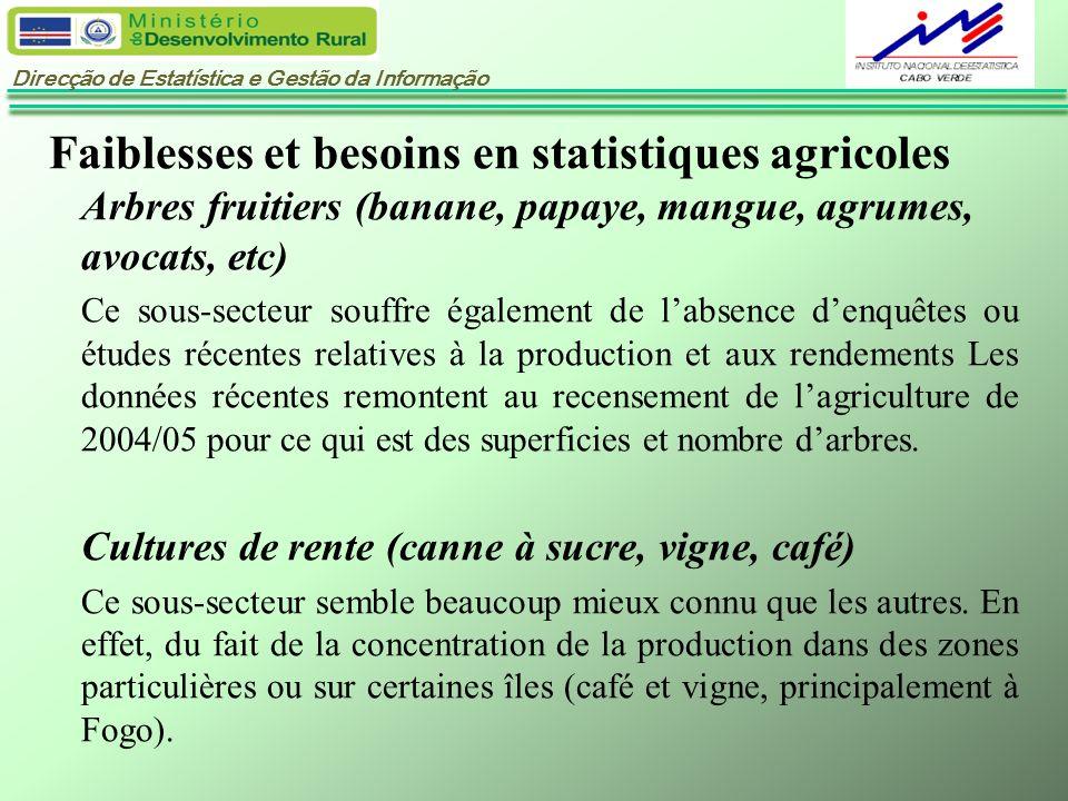 Direcção de Estatística e Gestão da Informação Faiblesses et besoins en statistiques agricoles Arbres fruitiers (banane, papaye, mangue, agrumes, avoc