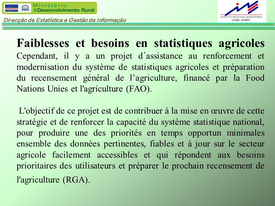Direcção de Estatística e Gestão da Informação Faiblesses et besoins en statistiques agricoles Cependant, il y a un projet d´assistance au renforcemen