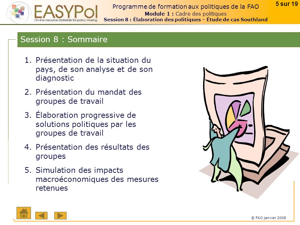 © FAO janvier 2008 5 sur 19 Programme de formation aux politiques de la FAO Module 1 : Cadre des politiques Session 8 : Élaboration des politiques – É