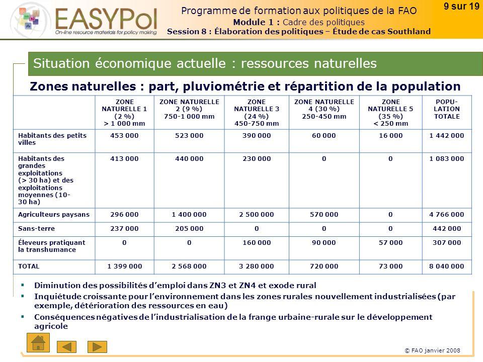 © FAO janvier 2008 9 sur 19 Programme de formation aux politiques de la FAO Module 1 : Cadre des politiques Session 8 : Élaboration des politiques – Étude de cas Southland Situation économique actuelle : ressources naturelles Zones naturelles : part, pluviométrie et répartition de la population ZONE NATURELLE 1 (2 %) > 1 000 mm ZONE NATURELLE 2 (9 %) 750-1 000 mm ZONE NATURELLE 3 (24 %) 450-750 mm ZONE NATURELLE 4 (30 %) 250-450 mm ZONE NATURELLE 5 (35 %) < 250 mm POPU- LATION TOTALE Habitants des petits villes 453 000523 000390 00060 00016 0001 442 000 Habitants des grandes exploitations (> 30 ha) et des exploitations moyennes (10- 30 ha) 413 000440 000230 000001 083 000 Agriculteurs paysans296 0001 400 0002 500 000570 00004 766 000 Sans-terre237 000205 000000442 000 Éleveurs pratiquant la transhumance 00160 00090 00057 000307 000 TOTAL1 399 0002 568 0003 280 000720 00073 0008 040 000 Diminution des possibilités demploi dans ZN3 et ZN4 et exode rural Inquiétude croissante pour lenvironnement dans les zones rurales nouvellement industrialisées (par exemple, détérioration des ressources en eau) Conséquences négatives de lindustrialisation de la frange urbaine-rurale sur le développement agricole