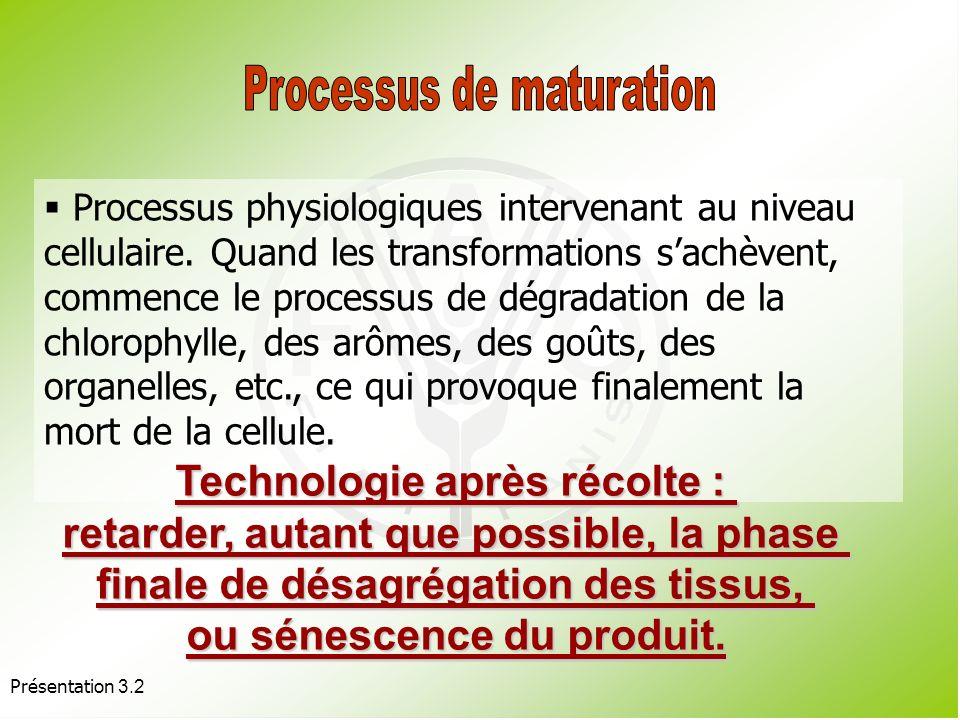 Présentation 3.2 Les fruits climatériques sont sensibles à léthylène au début de leur maturation (autocatalyse). Avec les fruits climatériques, la pro
