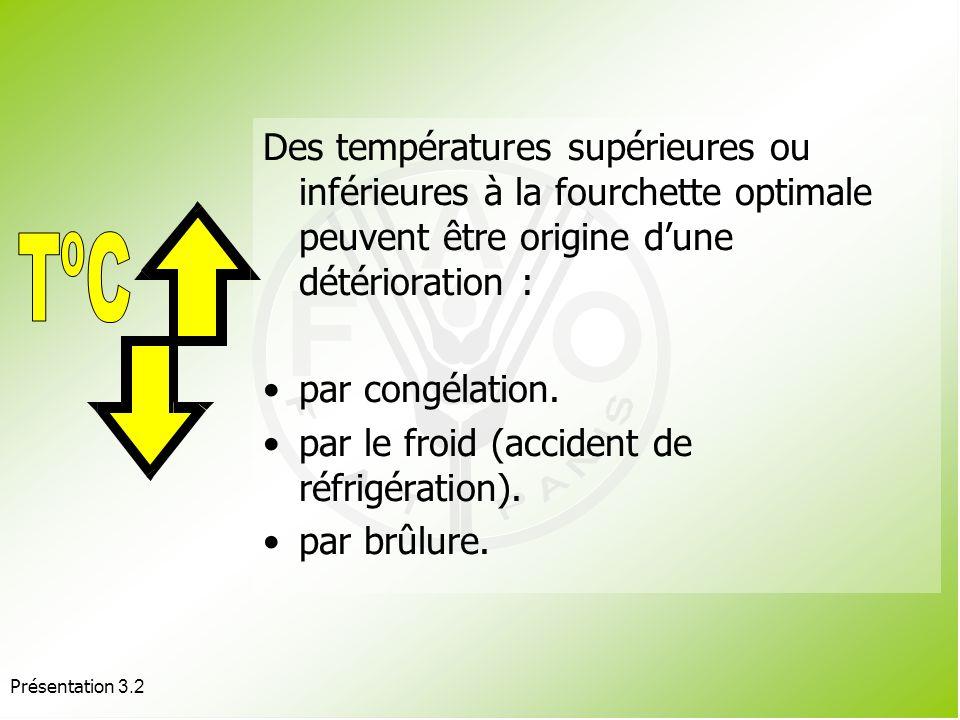 Présentation 3.2 T ºCQ10Vitesse Relative de Détérioration Vie relative après récolte Pertes par jour (%) 0,0 10,03,01,0100,01,0 20,02,53,033,03,0 30,02,07,513,08,0 40,01,515,07,014,0 22,54,025,0 Source : Cité dans Kader et Rolle (2003) Effet de la température sur le taux de détérioration des produits non sensibles au froid
