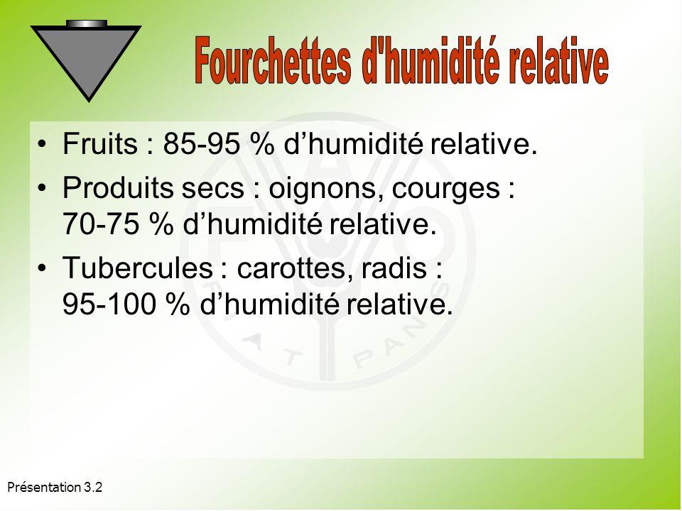 Gestion de lhumidité relative Lhumidité relative est la teneur en humidité (vapeur deau) de latmosphère, exprimée en pourcentage de la quantité dhumid