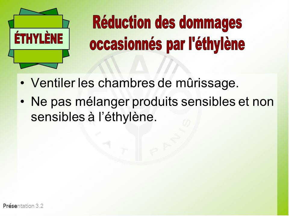 Présentation 3.2 Éviter de placer le produit près de sources déthylène (combustion, poubelles, etc.). Appliquer du 1-méthylcyclopropane (1-MCP), inhib