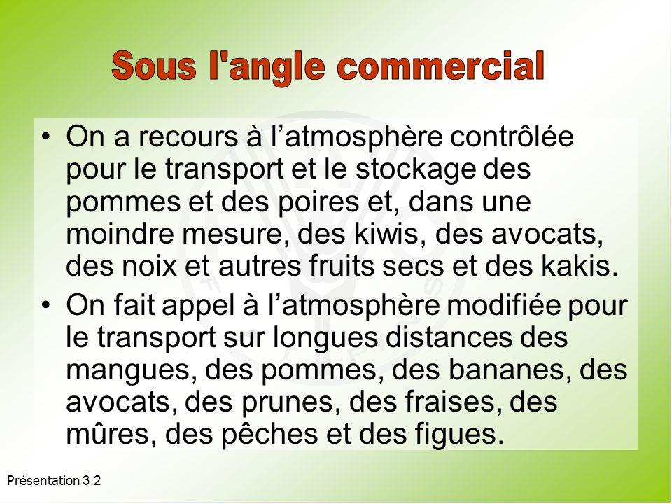 Barquette en plastique ou cageot en carton Sac de polyoléfine ou polyéthylène perforé Pommes traitées au TBZ Température de stockage : - 0,5º C